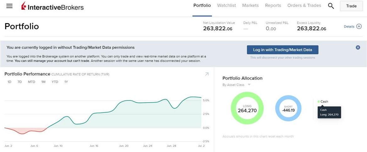 The first rebalance of StockPickingLab